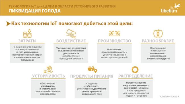 Устройства IoT помогут добиться Целей в области устойчивого развития к 2030 году и преобразить мир