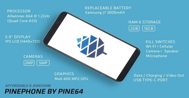 Долгожданный смартфон Brave Heart на базе Linux поступил в продажу за $150