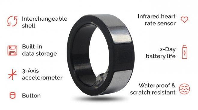 Умное кольцо Circular изменит ваши отношения с собственным здоровьем