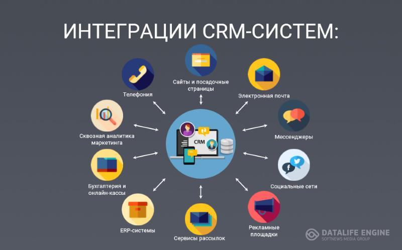 Мобильная CRM для бизнеса?